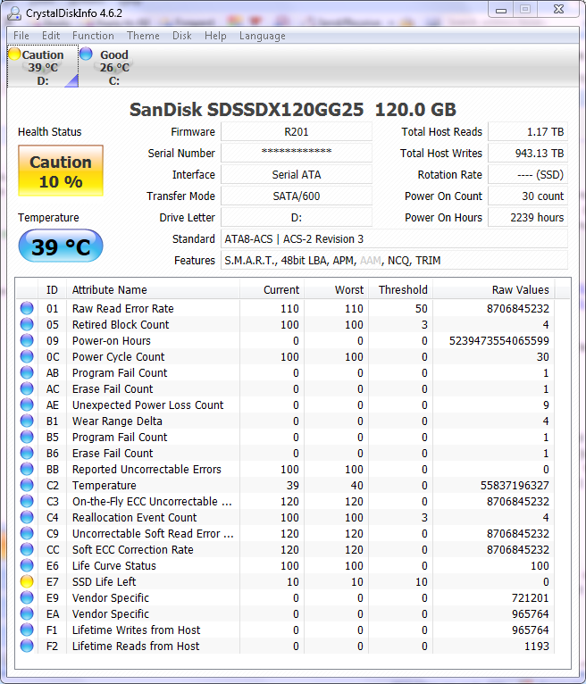 What is the Longterm Data Endurance of the Extreme    - SanDisk Forums